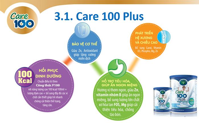 Sữa Care 100 Plus có tốt không